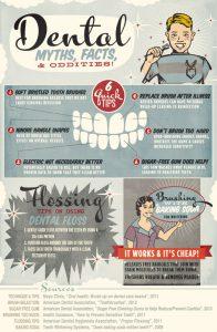 Ashburn VA dentist